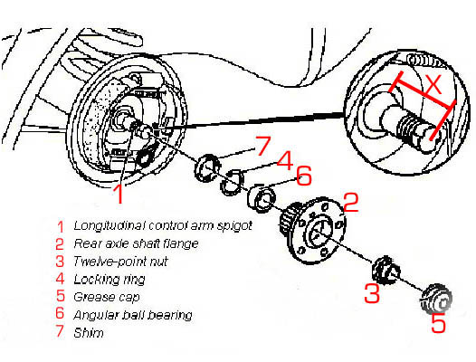 Service manual [How To Change Rear Wheel Bearing A 2011