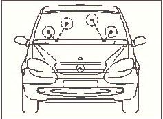 Bert Rowe's-mercedes-Benz 'A'-class information