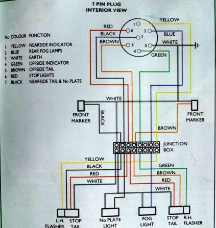 ford focus mk1 towbar wiring diagram 1994 ranger xlt radio for zafira manual e books kit 1so lektionenderliebe de u2022vauxhall 1t schwabenschamanen u2022