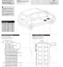 mercedes benz a160 fuse box wiring diagram 2000 mercedes s430 fuse chart mercedes benz c class w204 fuse box diagram [ 2475 x 3375 Pixel ]