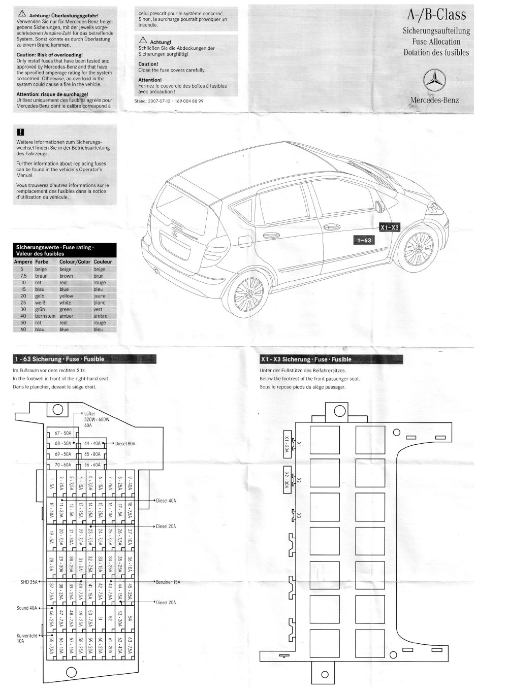 medium resolution of mercedes benz a160 fuse box wiring diagram 2000 mercedes s430 fuse chart mercedes benz c class w204 fuse box diagram