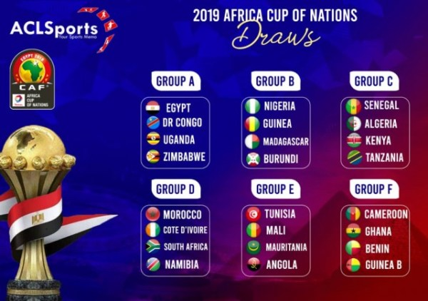 TotalAFCON 2019: Nigeria in 'Easy' Group but does it really matter?