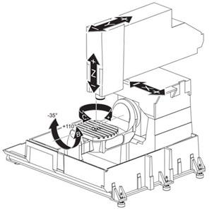 Diagram Of Milling Machine Diagram of Welding wiring