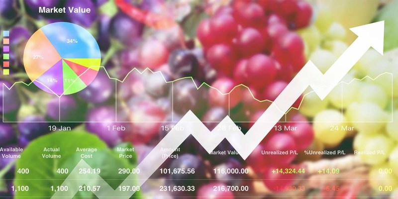 Food industry market trends, June 2019