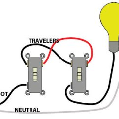 3 Way Electric Battery Wiring Diagram For 48 Volt Club Car Golf Cart How A Light Switch Works Home Electrical Guide Acme To Com