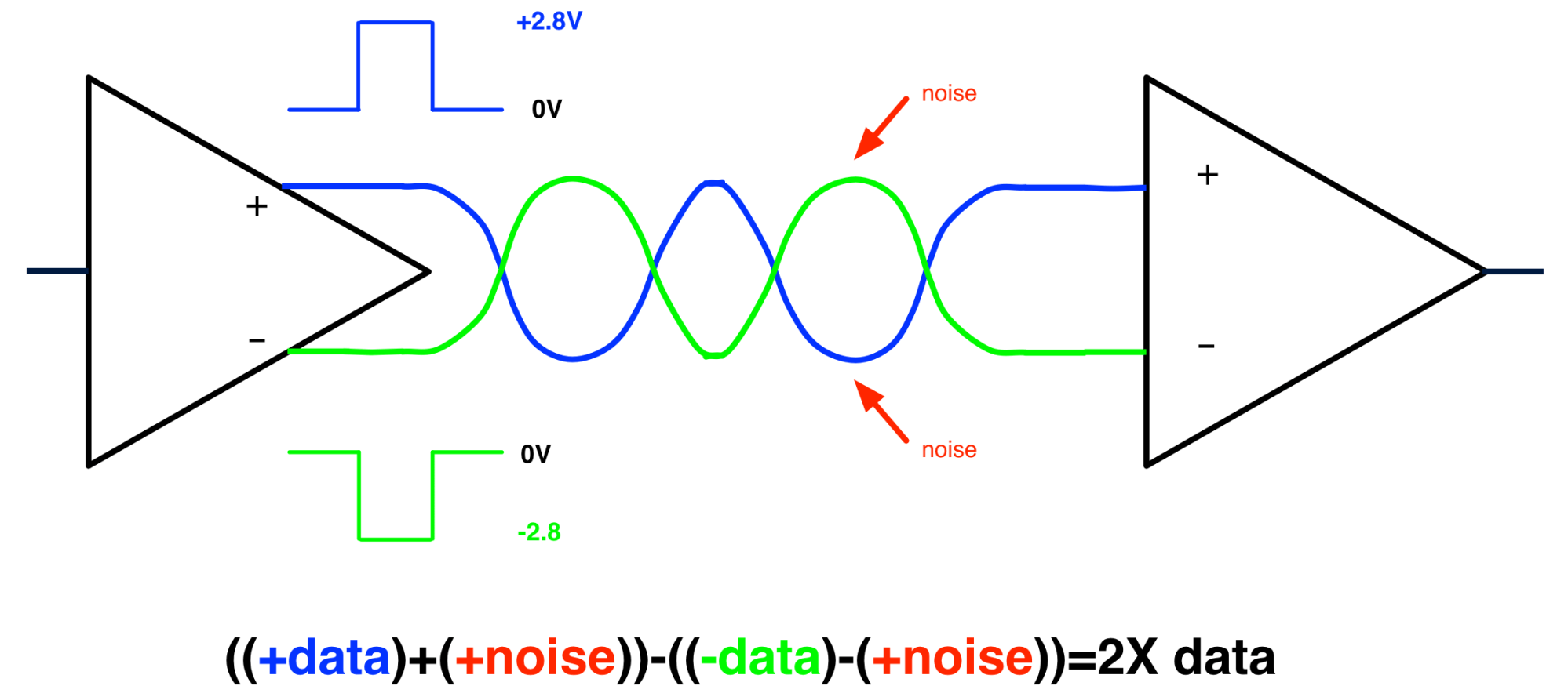 hight resolution of because it carries a high frequency signal the utp cable must have the right impedance to match source and load one