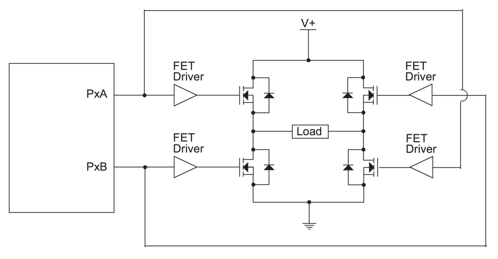 medium resolution of alternatively if no complementary pwm is available a not gate can be used to invert one of the signals