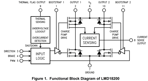 small resolution of there are plenty of dedicated h bridges chips that include drivers power mosfets control logic and other useful features an example of them is the texas