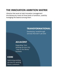 Innovation Matrix Library Planning / Library Consultant ...