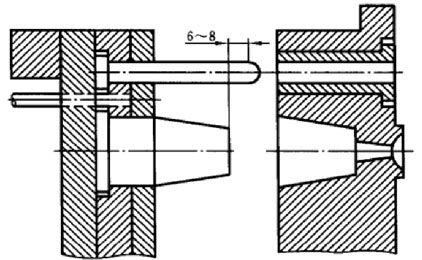 Injection Mold Wiki