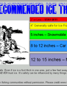 Do you know what ice thickness is safe or how to check it also safety  concord carpenter rh aconcordcarpenter