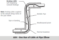 Warmup Pipe Freeze Protection Heating Cable - A Concord ...