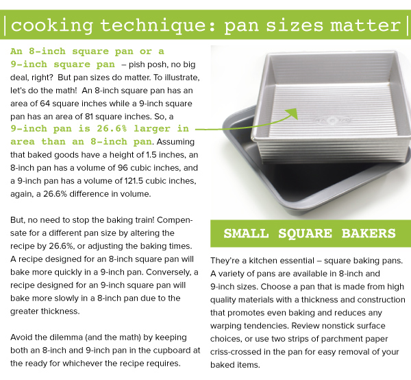 Cooking Technique: Pan Size Matter