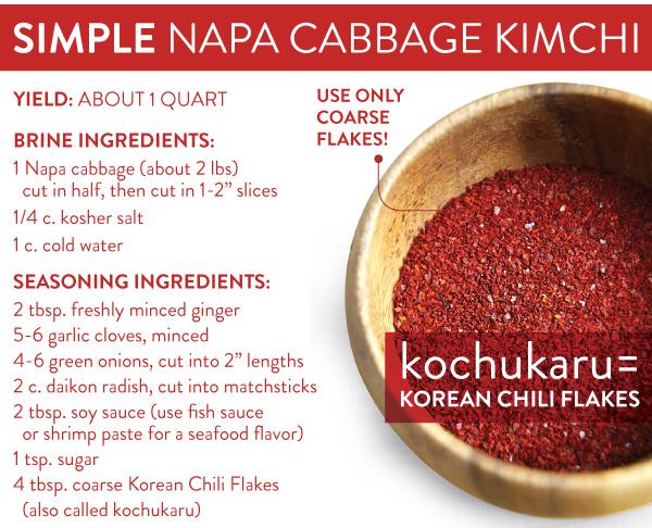 Simple Napa Cabbage Kimchi Ingredients