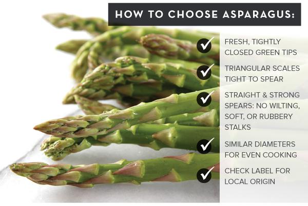 How to Choose Asparagus