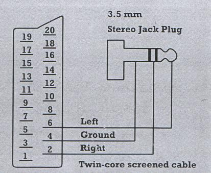 Scart Plug Wiring Diagram : 25 Wiring Diagram Images