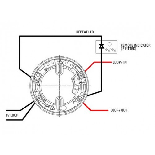 Protec 6000PLUS/BASE Standard Base