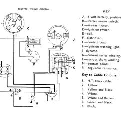 Dynamo To Alternator Conversion Wiring Diagram Hks Turbo Timer Type 0 Useful Bits 6 Volt