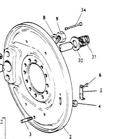 Back axle and Brakes