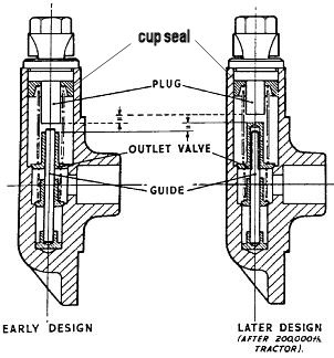 Hydraulic Pump and Parts