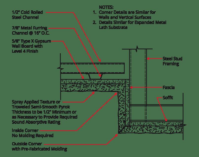 Metal Frame Ceiling Details