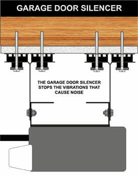 Garage Door Silencer  Garage Door Opener Noise Reduction Kit