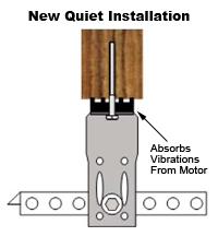 Garage Door Opener Soundproofing
