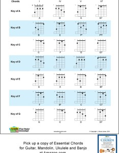 string banjo key chart with chord fingerings th chords also and in  tuning    rh acousticmusictv