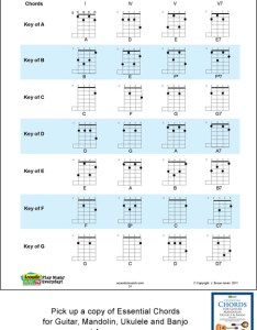 string banjo keys for double  tunings chord fingering charts also chords and   rh acousticmusictv