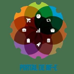 Nota Fiscal Eletrônica – Mercadorias/Produtos