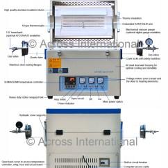 Honeywell Boiler Aquastat Wiring Diagram Dot For Middle School R8184g4009 L6006a