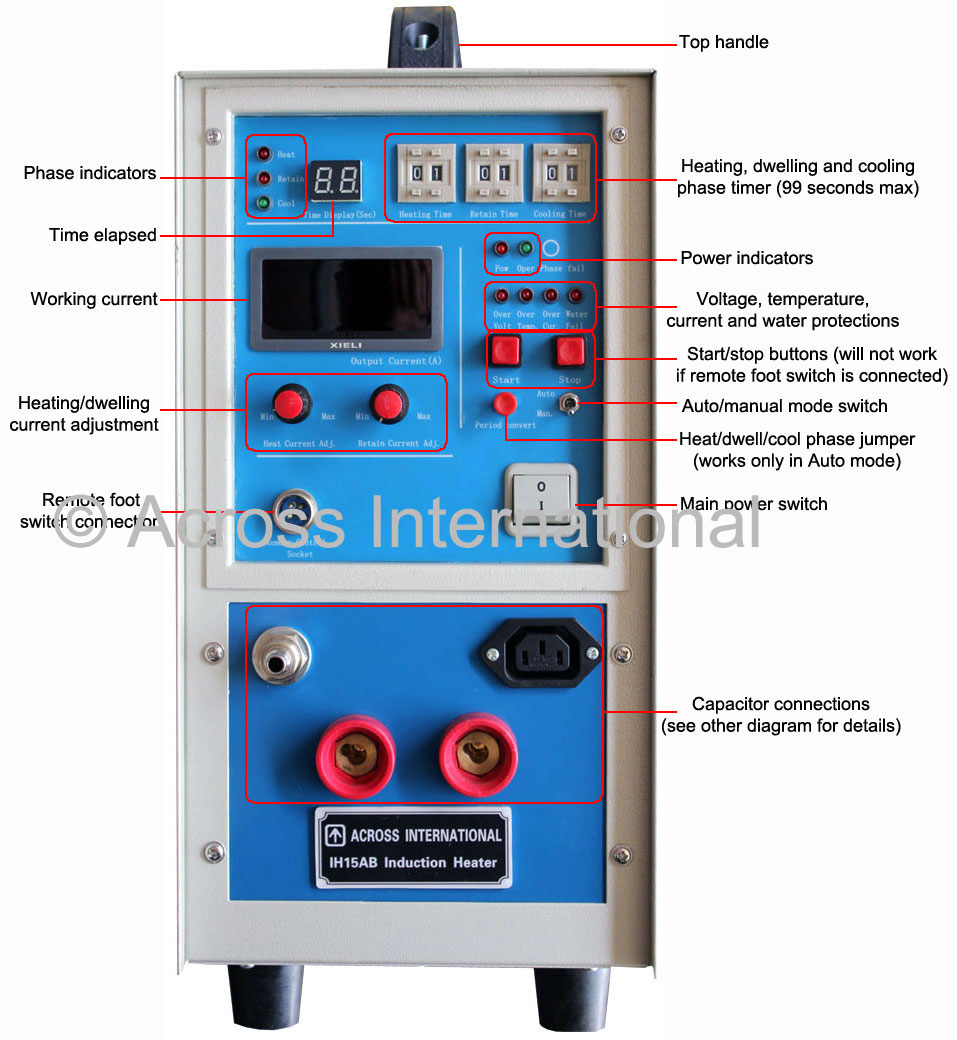 medium resolution of ih15ab 15kw 30 80khz induction heating melting and forging heater furnace