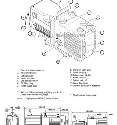 edwards rv28 6 9 cfm dual stage high capacity vacuum pump rh acrossinternational com 1996 ford 7 3 hpop pix engine oil pump 1995 7 3 powerstroke [ 850 x 2058 Pixel ]