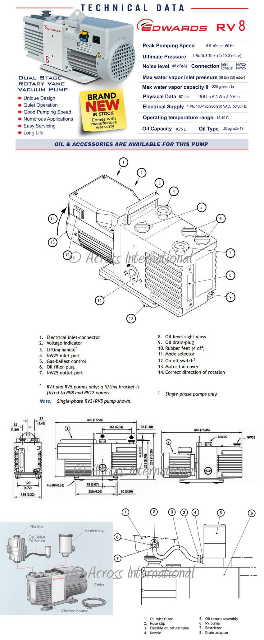 hight resolution of edwards rv28 6 9 cfm dual stage high capacity vacuum pump rh acrossinternational com 1996 ford 7 3 hpop pix engine oil pump 1995 7 3 powerstroke