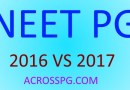Probable change in NEET PG pattern – discuss Dr. Tushar Mehta