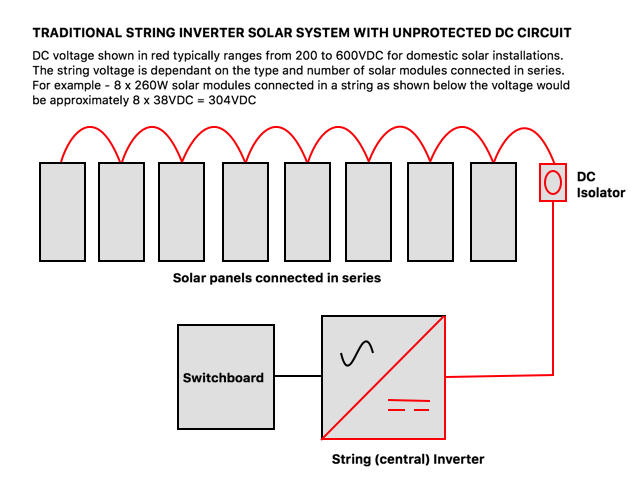 solar pv wiring diagram kia rio 2003 radio fires dc arc faults occur on the cabling of systems schematic