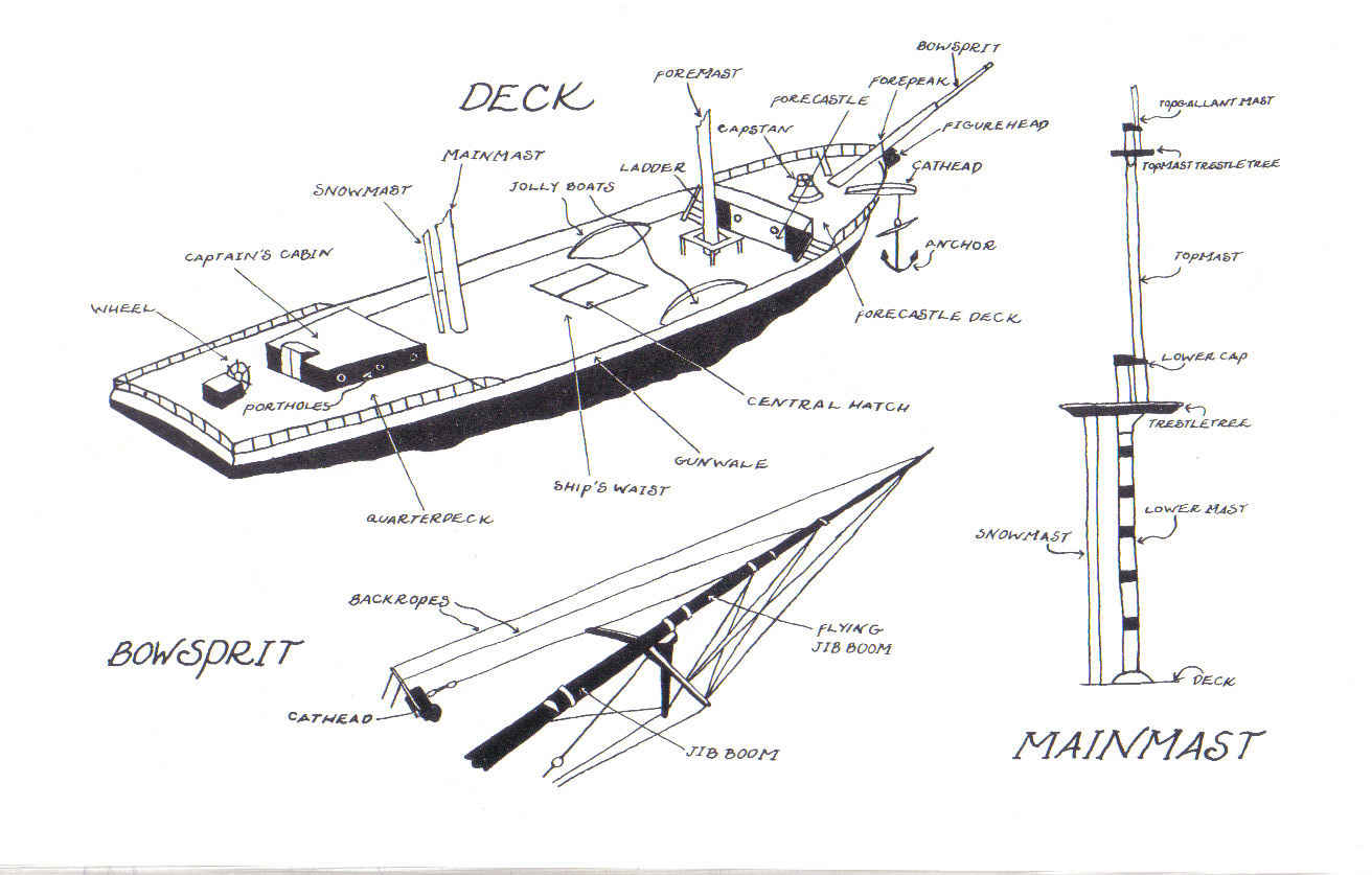 charlotte doyle ship diagram vga wire sailing the net with home page