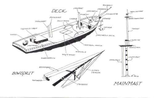 small resolution of ship deck diagram