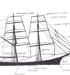 diagram of ship parts manual e book parts of a ship diagram pdf parts of ship diagram [ 2657 x 1472 Pixel ]