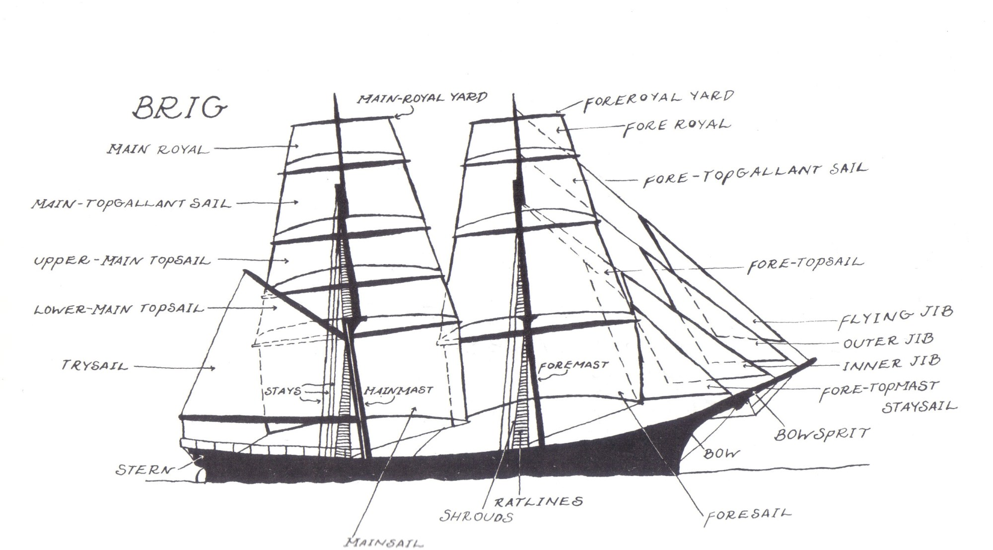 hight resolution of diagram of ship parts manual e book parts of a ship diagram pdf parts of ship diagram