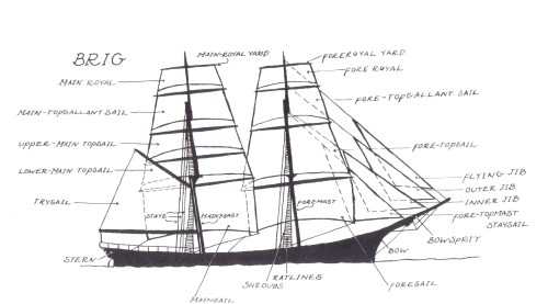small resolution of diagram of ship parts manual e book parts of a ship diagram pdf parts of ship diagram