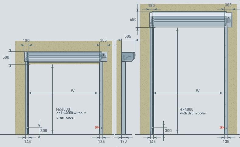 ACRD40 High Speed External ATEX Door Diagram