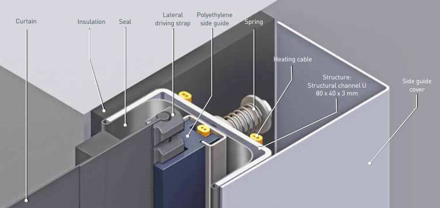 ACRD30 High Speed Freezer Door Diagram