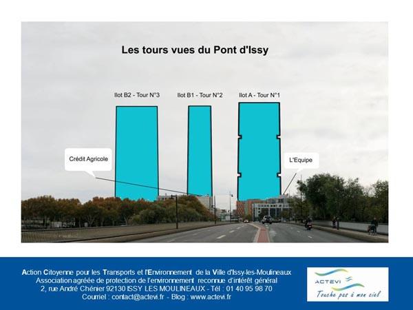 Gabarit des tours du Pont d'Issy