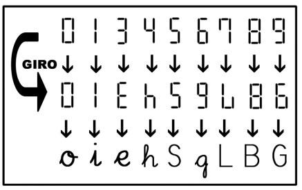 las-letras-en-la-calculadora
