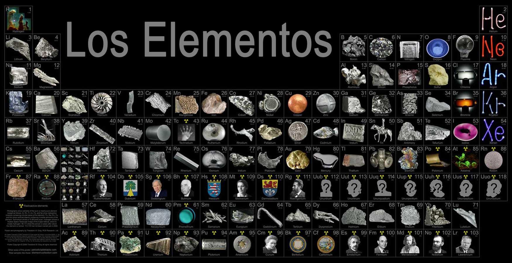 Tabla peridica de los elementos actiludis haz clic para agrandar urtaz Image collections