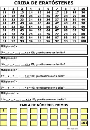 Criba_erastostenes-p