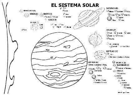 Elsistemasolar_p