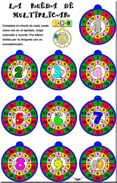 tablas-de-multiplicar-en-circulo-c