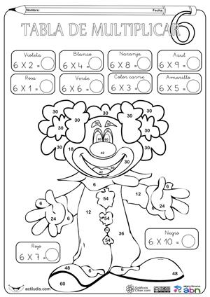 Tablas de multiplicar - Actiludis